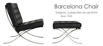 Mid Century Modern Furniture Designers by Famous Mid Century Modern Furniture Designers 9 Mid Century Modern
