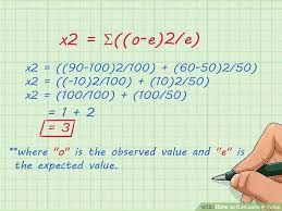 How To Calculate The Needed How To Calculate P Value 7 Steps With Pictures Wikihow