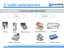 e money payment system