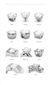 wedding ring styles guide on best styles of wedding rings modern ideas on