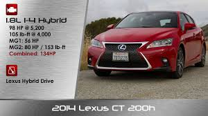 lexus hybrid hatchback 2014 lexus ct 200h hybrid hatchback detailed review and road test