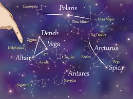 Map Of The Stars How To Find Your Way Around The Summer Night Sky 10 Steps