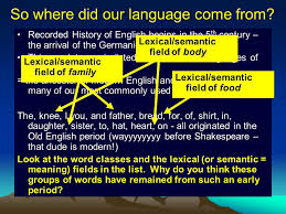 so where did our words come from l o to discover from where