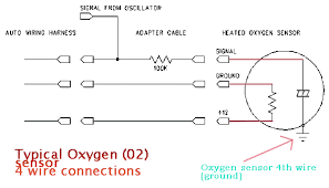 p0031 fault code is an oxygen heater circuit failure that could