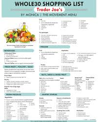 Word Grocery List Template Whole30 Grocery List Grocery List Template