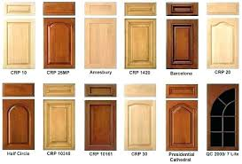 Replacement Cabinet Doors And Drawer Fronts Lowes Replacement Cabinet Doors And Drawer Fronts S Lowes Cabinet Doors
