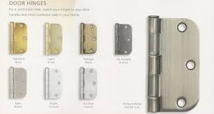 Door Knob Type Interior Door Latch Types Choice Image Glass Door Interior