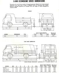 100 ideas ford econoline cargo van dimensions on habat us