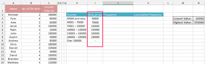 Frequency Distribution Table How To Make A Frequency Distribution Table U0026 Graph In Excel