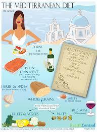 top five ways to use the mediterranean diet to prevent alzheimer u0027s