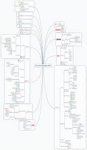 coffeescript map composing the asynchronous composition