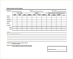 Sales Call Report Template Excel by Weekly Sales Report Template Pacq Co