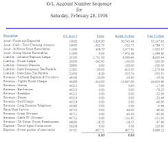 daily manager u0027s report by general ledger account number resort