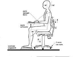 postura corretta scrivania il mito della postura corretta ergonomista it