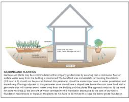What To Do When Your Basement Floods by Basement Flooding Can Be A Serious Problem All Ways Plumbing