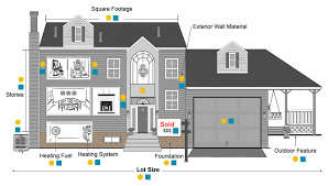new home sources interactive graphic of new single family homes