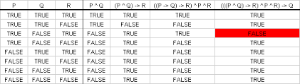 truth table validity generator pqr truth table generator the best table of 2018