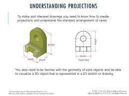 orthographic projection ppt video online download