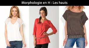 haut habill pour mariage s habiller selon sa morphologie en h conseils morphologie h