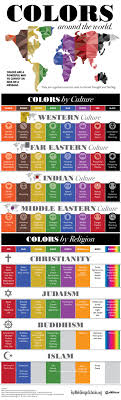 colour meaning color meanings from around the world