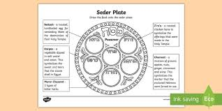 seder plate craft for the seder plate worksheet passover hebrew passover