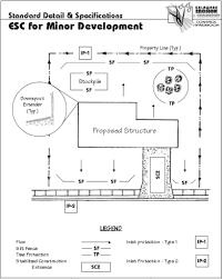 application for standard plan approval residential construction