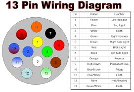 towing wiring diagram uk wiring diagram and schematic diagram images