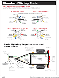 5 pin trailer connector wiring diagram lighting contactors lively