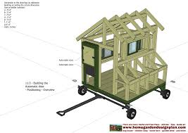 Free Plans by Home Garden Plans T200 Chicken Coop Tractor Plans Free