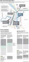 Max Map Portland by Trimet Max Repairs How To Get Around During Lengthy May Service