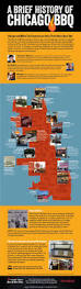 Chicago Fire Map by Aquarium Smokers U0026 Pitmaster Legends The Great Chicago Bbq Tour