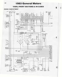 emejing fleetwood motorhome wiring diagram contemporary images
