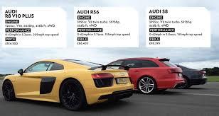 audi rs6 vs tg drag races it s audi r8 v10 plus vs audi rs6 vs audi s8 who