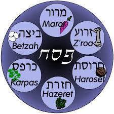 what goes on a seder plate for passover seder plate messianic passover seder
