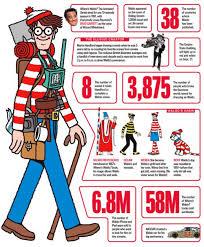Wheres Waldo Halloween Costume 10 Wheres Waldo Ideas Waldo Costume