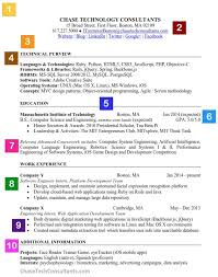 how to format your resume how to format your resume yralaska