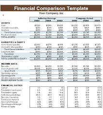 financial comparison template microsoft excel templates