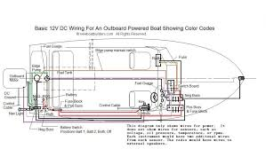 strobe light wiring guide led strobe light wiring diagram u2022 wiring
