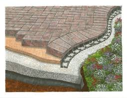 upgraded and trendy styles of paver brick edging at yard product