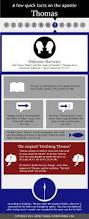 194 best images about bible lessons on pinterest christian