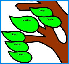 family tree lesson plans large tree templates for designing a