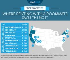 Average Rent For One Bedroom Apartment In Boston What A Roommate Saves You In 50 U S Cities 2016 Edition
