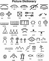 thanksgiving symbol egyptian symbols examples of egyptian pictograms u2013 image from
