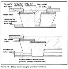 Folding Window Shutters Interior Knowledgepublications Learning A Little More Every Day