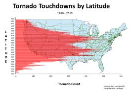 tornado map a new spin on mapping u s tornado touchdowns climate central