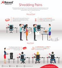 where to shred papers shredding archives rexel