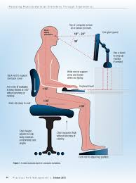 Ergonomic Desk Position Reducing Musculoskeletal Disorders Through Ergonomics