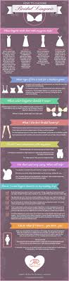 what to get your for wedding wedding planning infographics you will need bridal