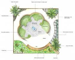 Zen Garden Design Coolest Zen Garden Design Plan H96 On Interior Decor Home With Zen