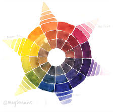 color wheel childrens book periodic tables